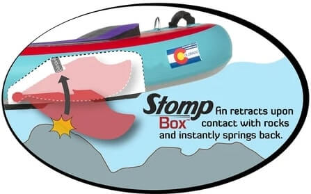 illustration of hala gear's patented Stompbox system